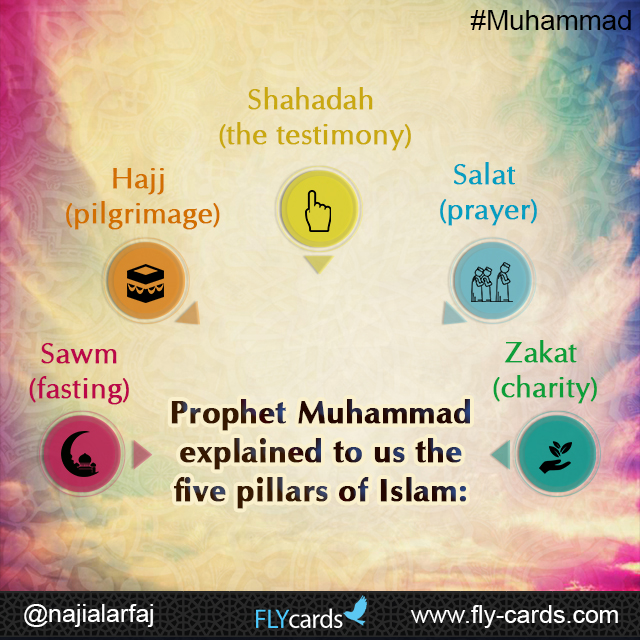 Prophet Muhammad explained to us the five pillars of Islam: Shahadah (the testimony), Salat (prayer), Zakat (charity), Sawm (fasting), and Hajj (pilgrimage).