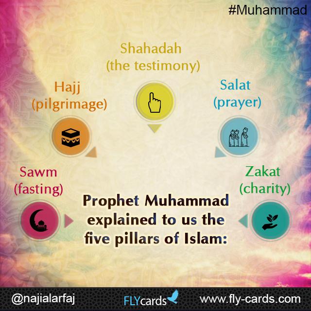 Prophet Muhammad explained to us the five pillars of Islam: Shahadah (the testimony), Salat (prayer), Zakat (charity), Sawm (fasting), and Hajj (pilgrimage).